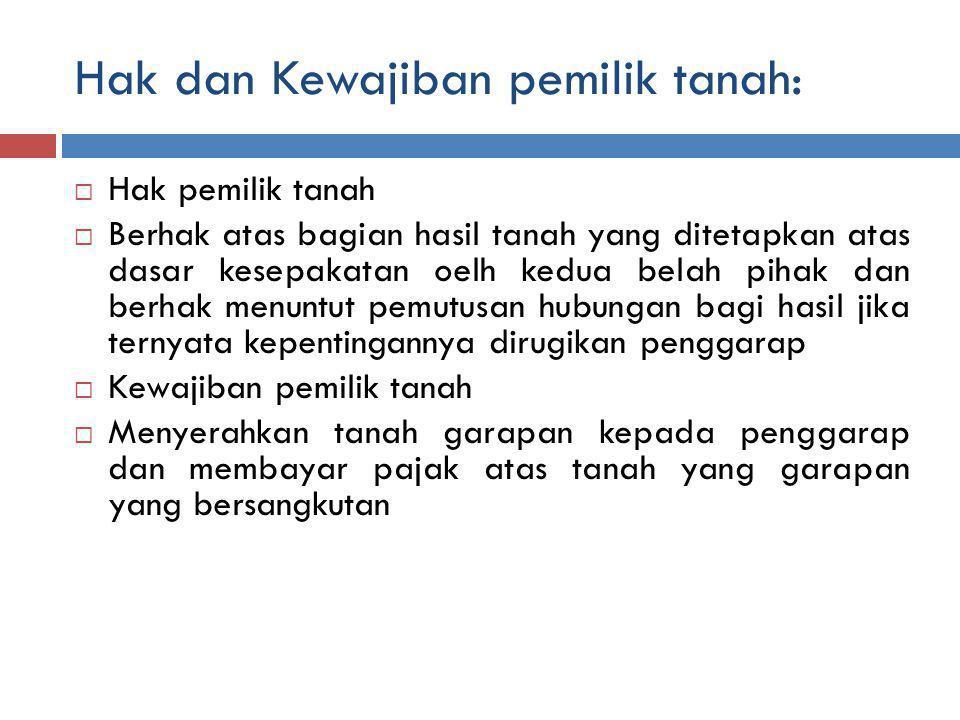 Hak dan Kewajiban pemilik tanah:
