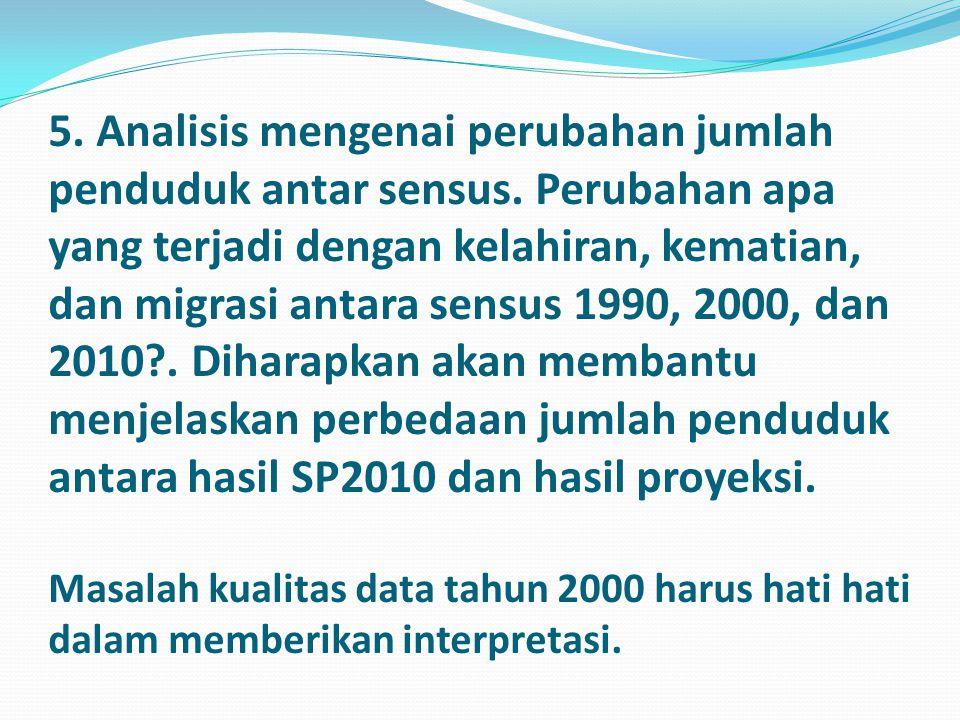 5. Analisis mengenai perubahan jumlah penduduk antar sensus