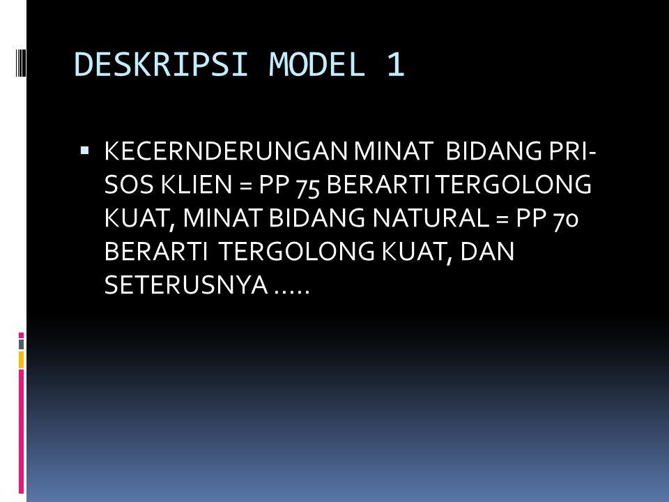 DESKRIPSI MODEL 1