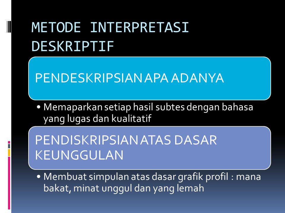 METODE INTERPRETASI DESKRIPTIF