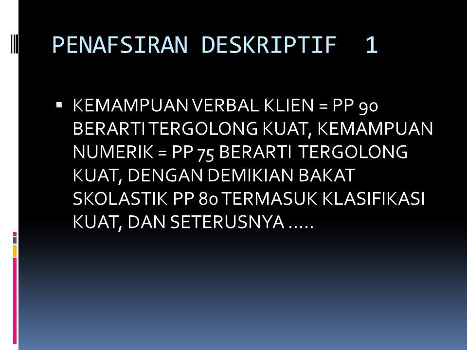PENAFSIRAN DESKRIPTIF 1