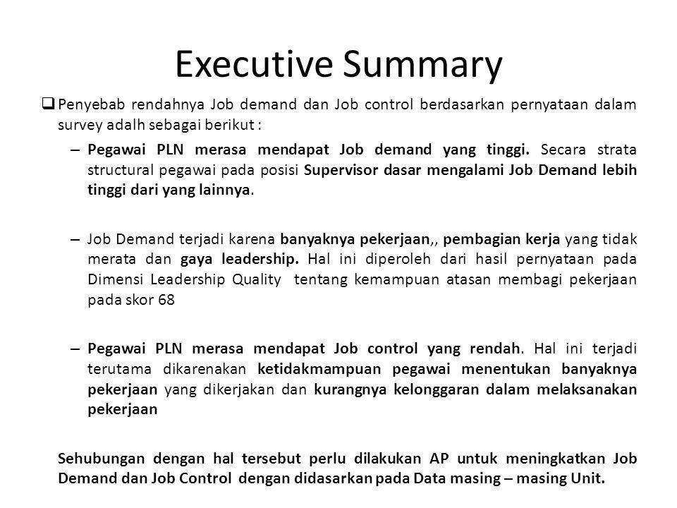 Executive Summary Penyebab rendahnya Job demand dan Job control berdasarkan pernyataan dalam survey adalh sebagai berikut :