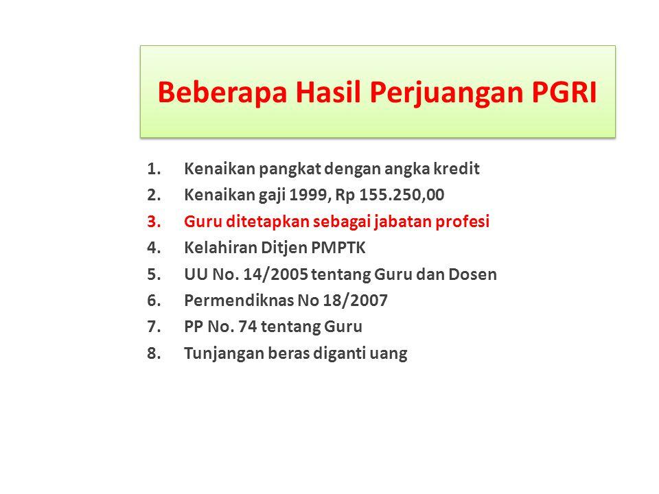 Beberapa Hasil Perjuangan PGRI
