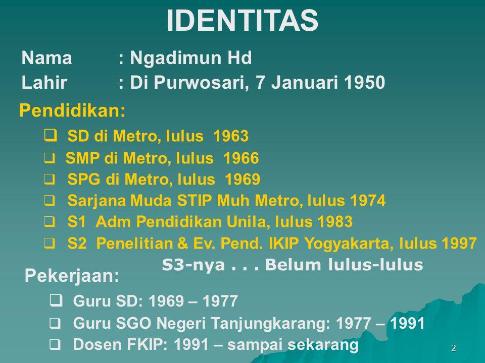 IDENTITAS Nama : Ngadimun Hd Lahir : Di Purwosari, 7 Januari 1950