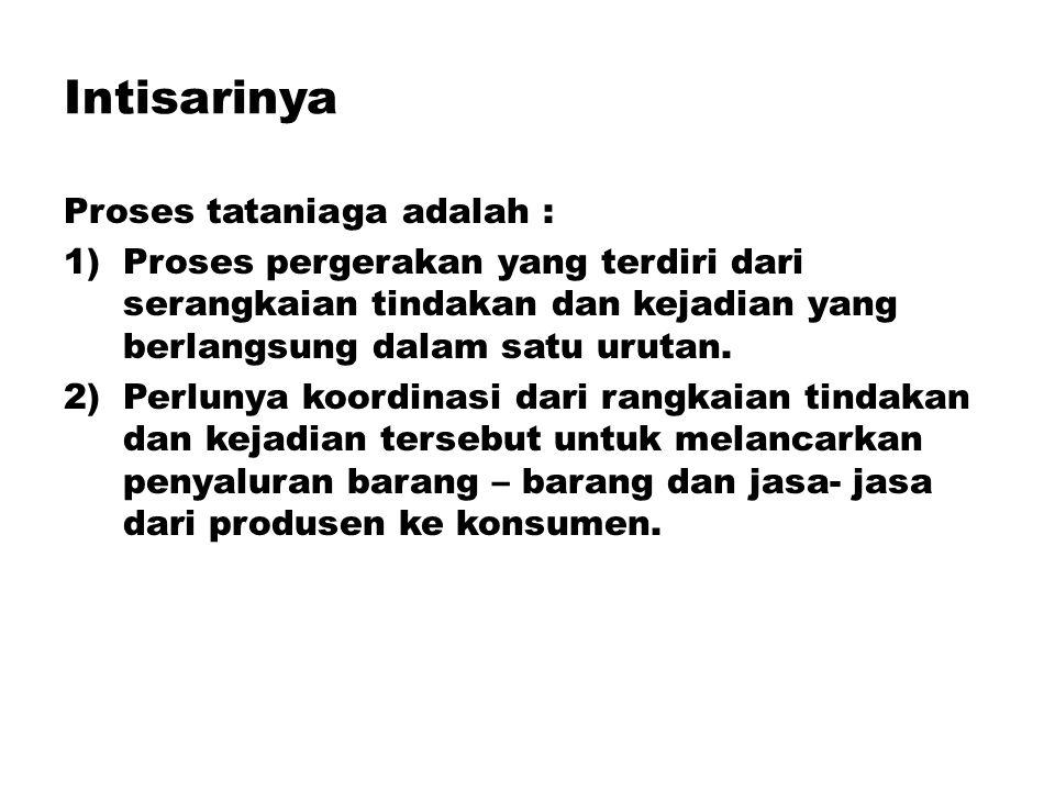 Intisarinya Proses tataniaga adalah :