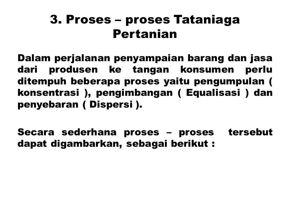 3. Proses – proses Tataniaga Pertanian