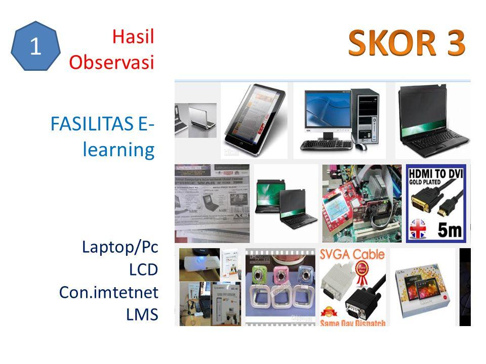 SKOR 3 1 Hasil Observasi FASILITAS E-learning Laptop/Pc LCD