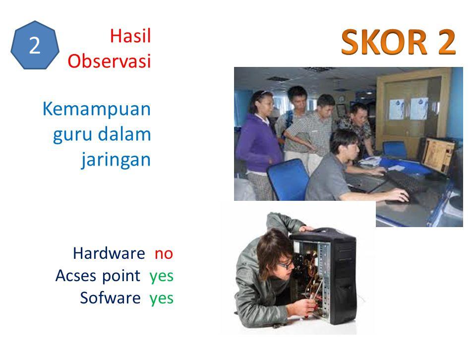 SKOR 2 2 Hasil Observasi Kemampuan guru dalam jaringan Hardware no