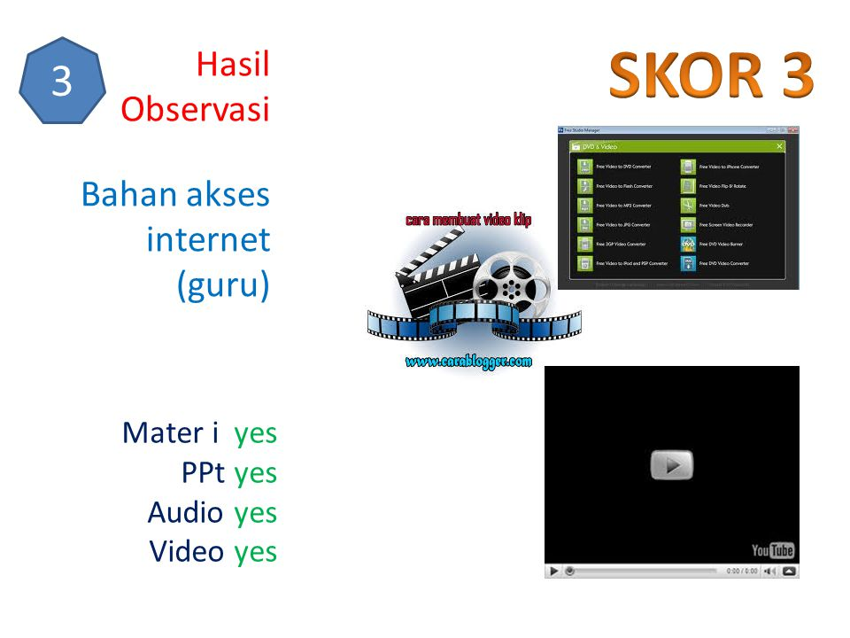 SKOR 3 3 Hasil Observasi Bahan akses internet (guru) Mater i yes