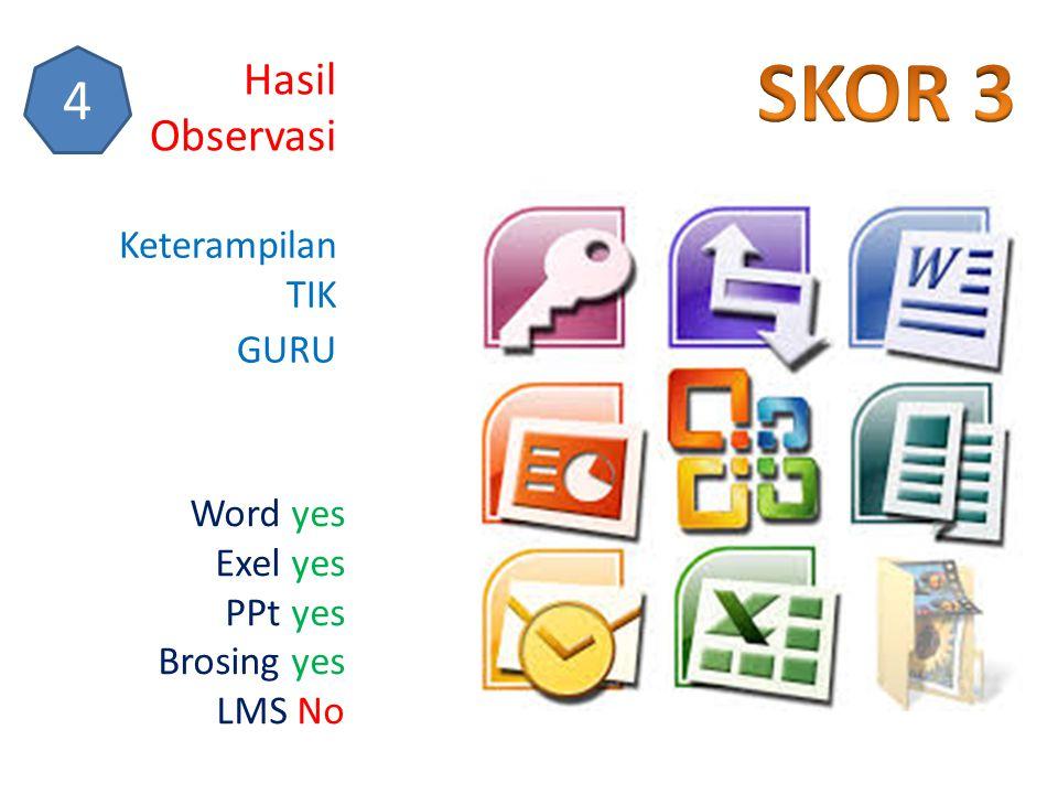 SKOR 3 4 Hasil Observasi Keterampilan TIK GURU Word yes Exel yes