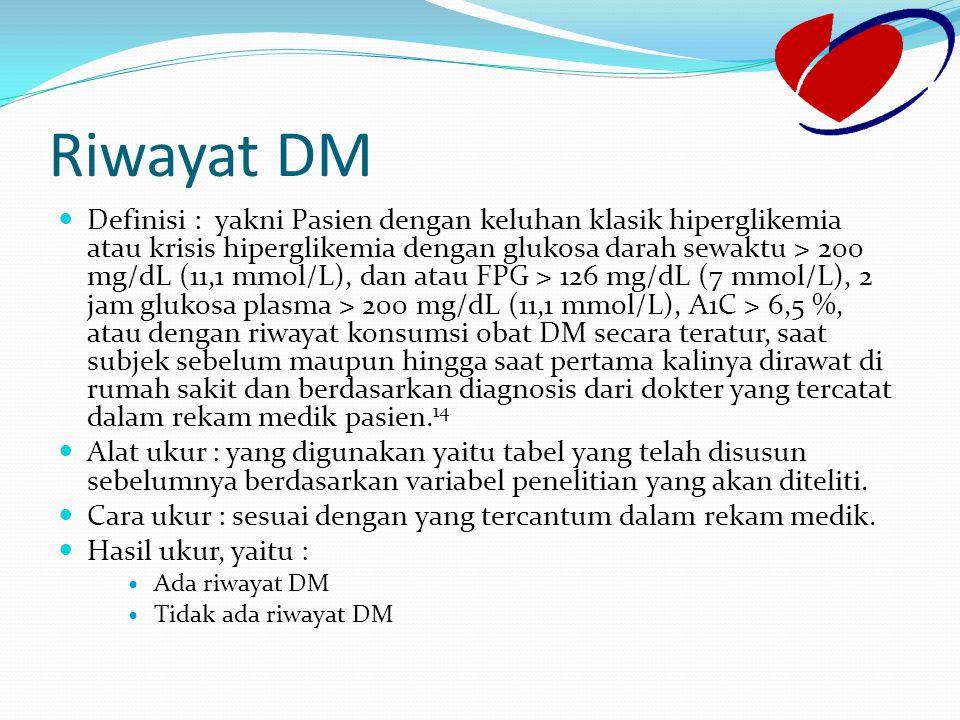 Riwayat DM