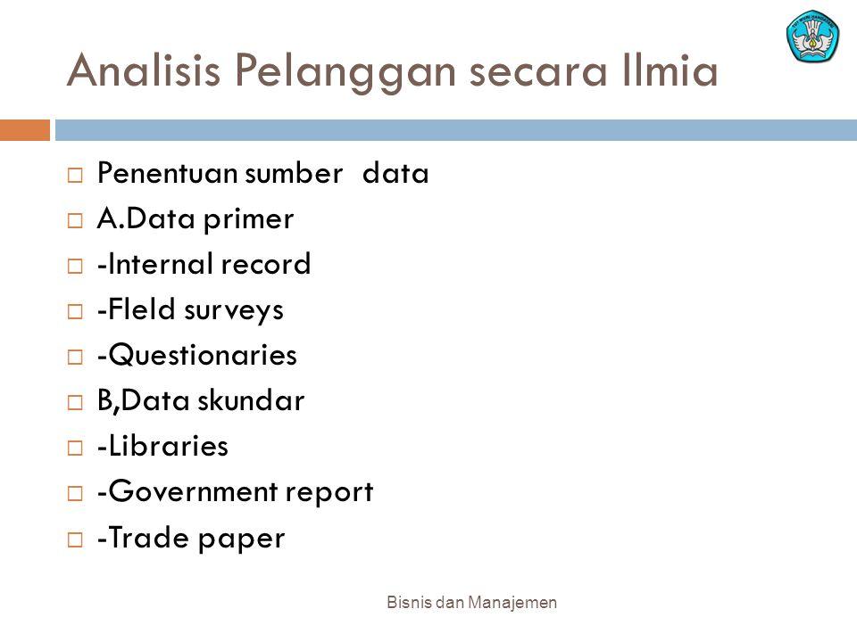 Analisis Pelanggan secara Ilmia