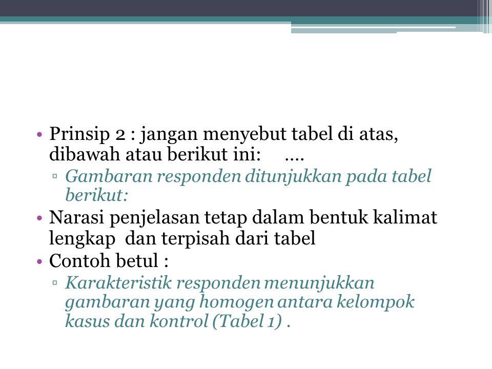 Prinsip 2 : jangan menyebut tabel di atas, dibawah atau berikut ini: ….