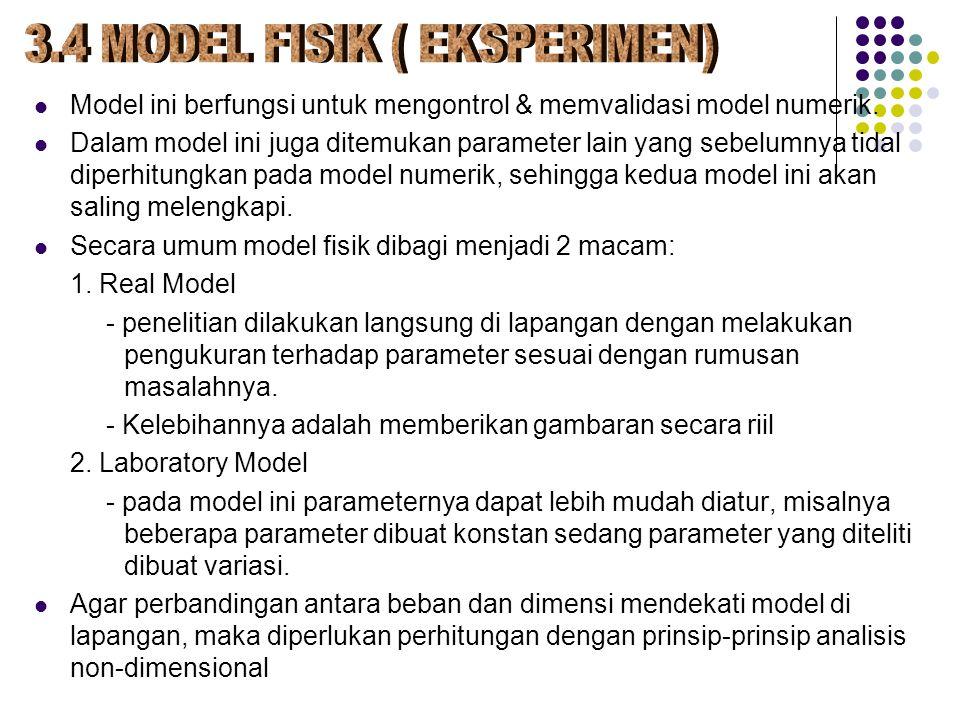 3.4 MODEL FISIK ( EKSPERIMEN)