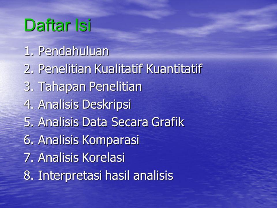 Daftar Isi 1. Pendahuluan 2. Penelitian Kualitatif Kuantitatif