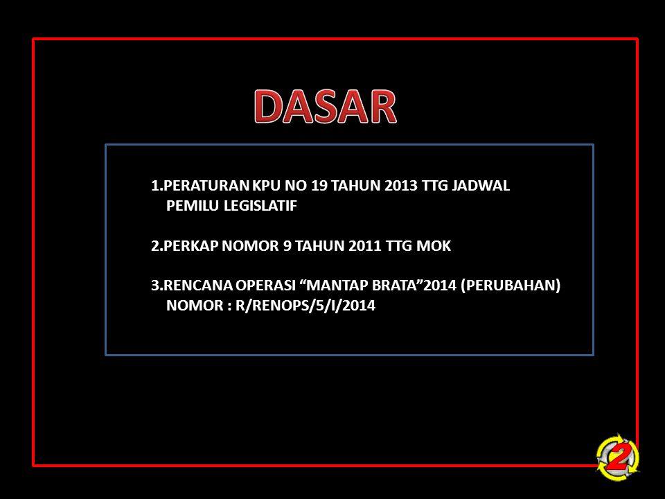 DASAR 2 1.PERATURAN KPU NO 19 TAHUN 2013 TTG JADWAL PEMILU LEGISLATIF