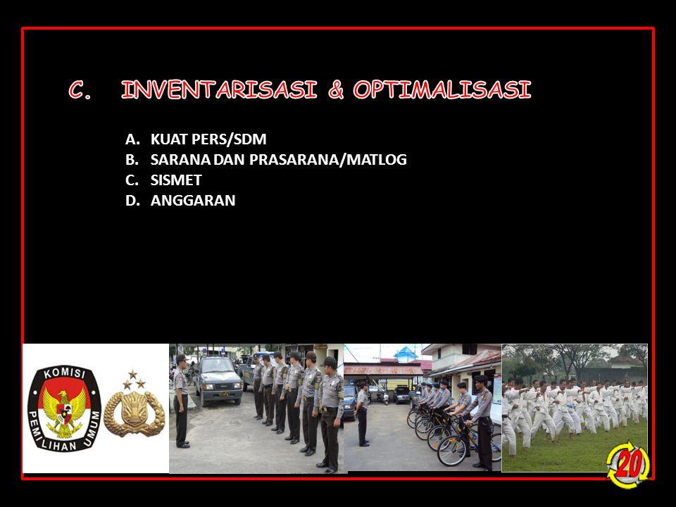 20 C. INVENTARISASI & OPTIMALISASI KUAT PERS/SDM