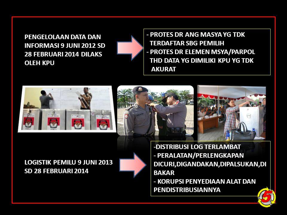 5 PROTES DR ANG MASYA YG TDK PENGELOLAAN DATA DAN