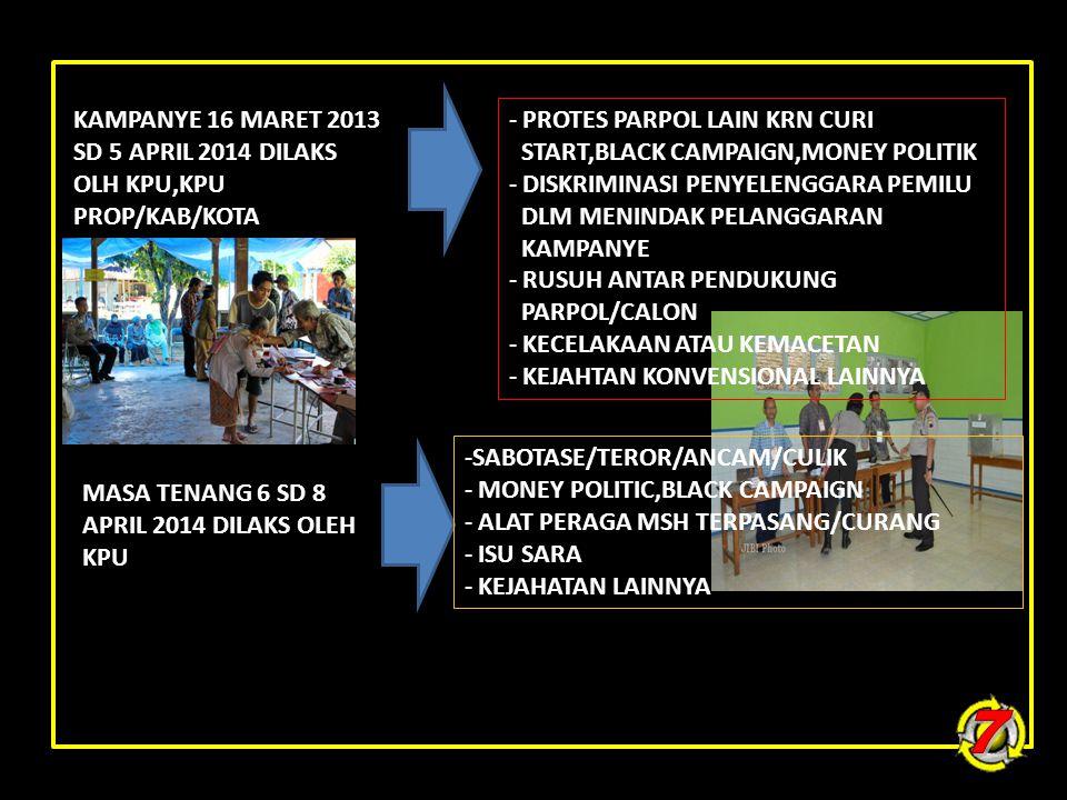 KAMPANYE 16 MARET 2013 SD 5 APRIL 2014 DILAKS OLH KPU,KPU PROP/KAB/KOTA