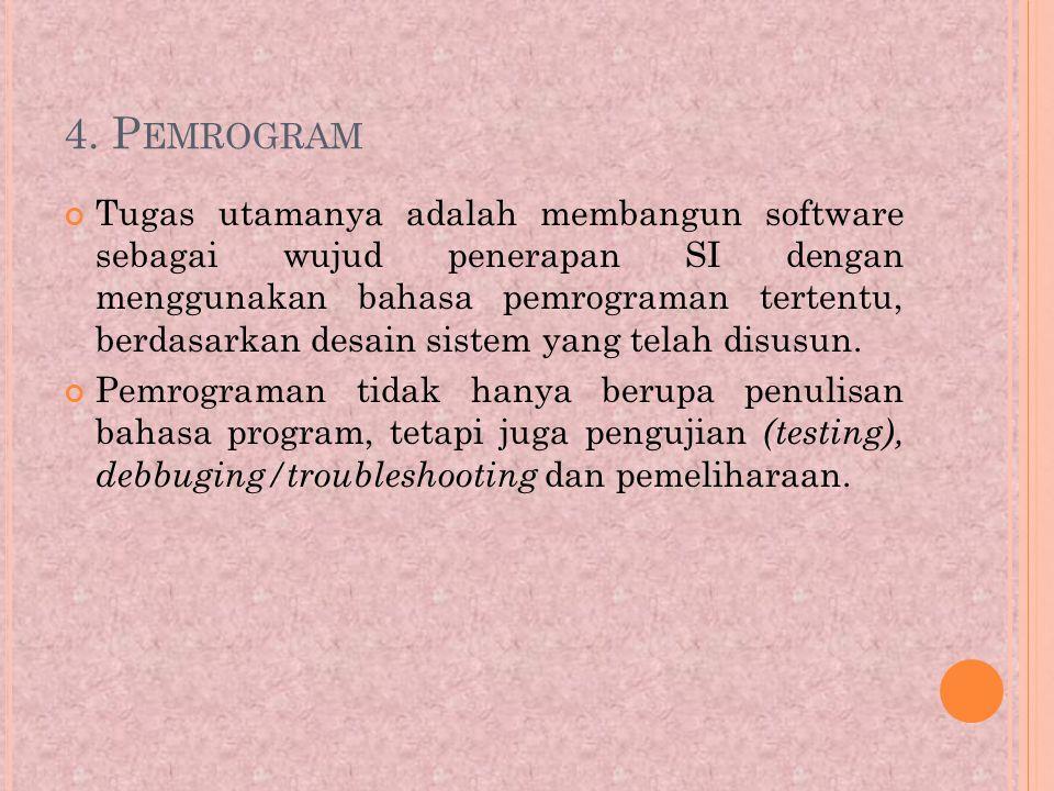 4. Pemrogram