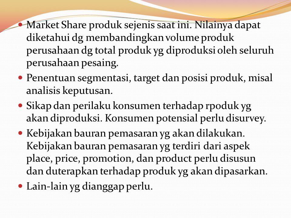 Market Share produk sejenis saat ini