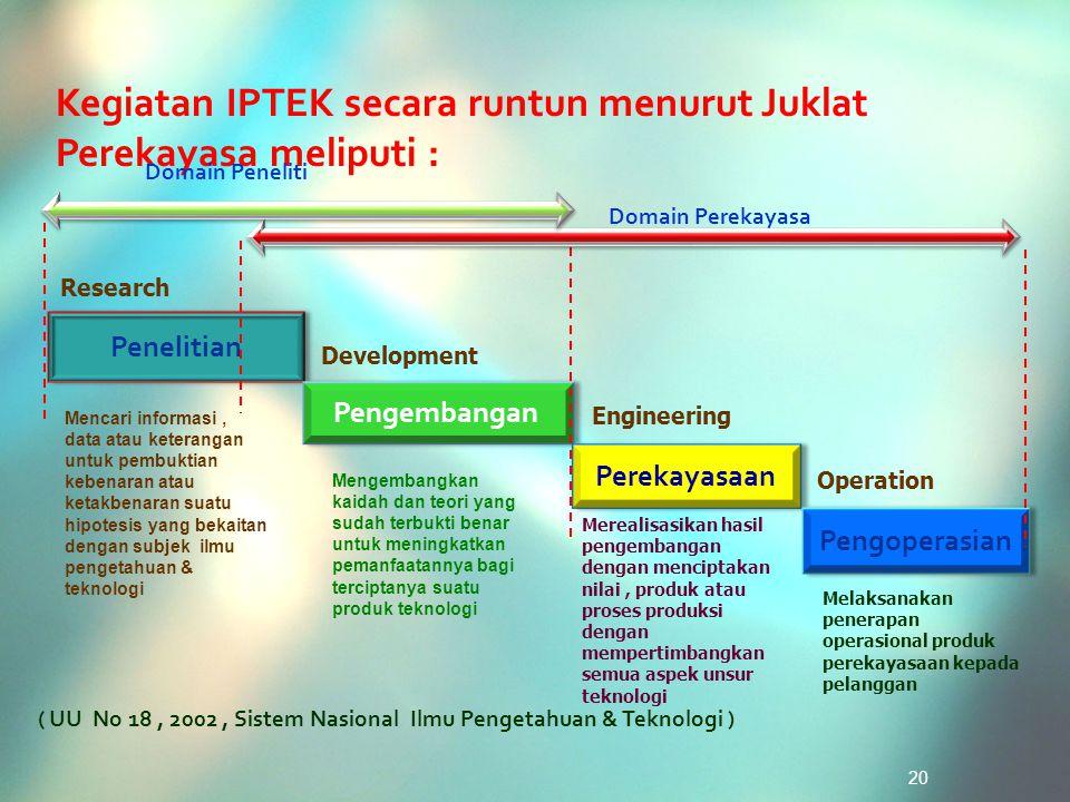 Kegiatan IPTEK secara runtun menurut Juklat Perekayasa meliputi :