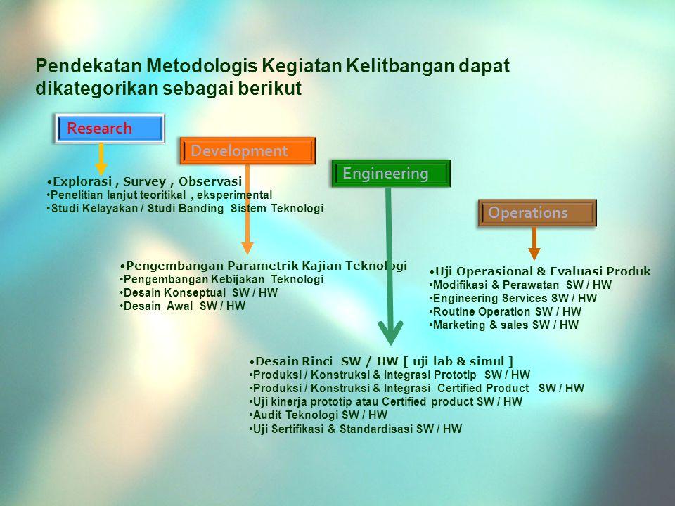 Pendekatan Metodologis Kegiatan Kelitbangan dapat dikategorikan sebagai berikut