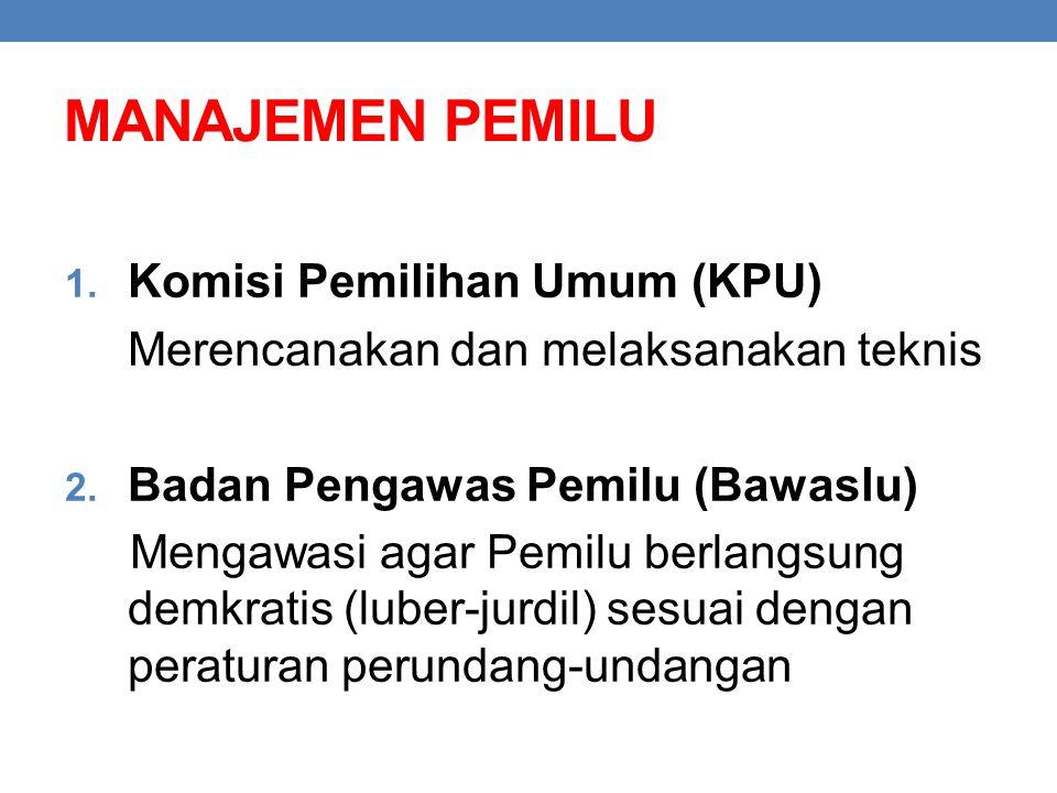 MANAJEMEN PEMILU Komisi Pemilihan Umum (KPU)