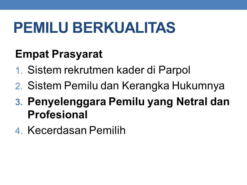 PEMILU BERKUALITAS Empat Prasyarat Sistem rekrutmen kader di Parpol