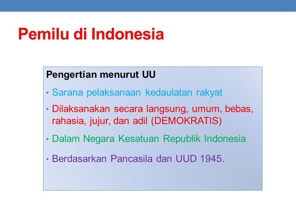 Pemilu di Indonesia Pengertian menurut UU