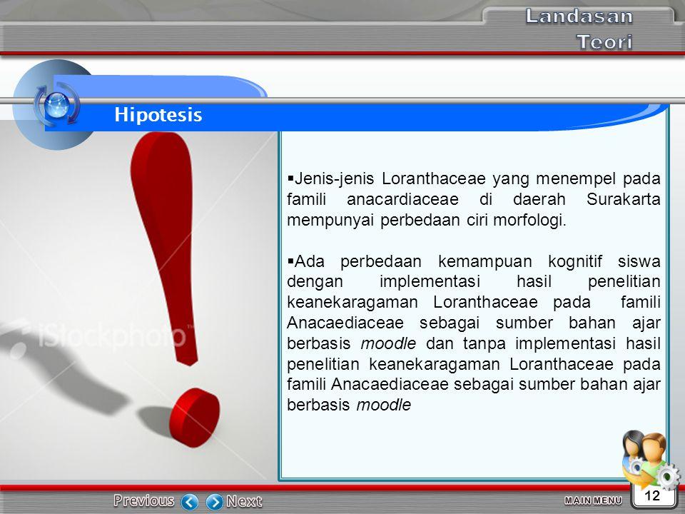 Landasan Teori Hipotesis