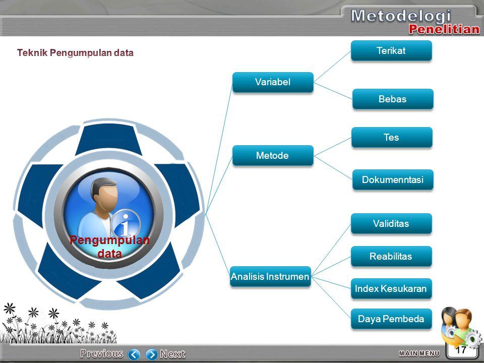 Metodelogi Penelitian Pengumpulan data Terikat Teknik Pengumpulan data
