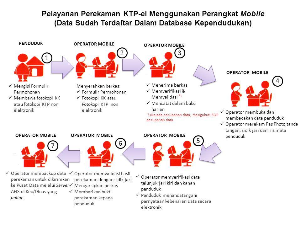 Pelayanan Perekaman KTP-el Menggunakan Perangkat Mobile
