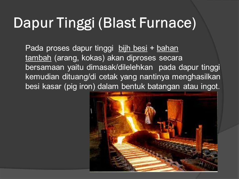Dapur Tinggi (Blast Furnace)