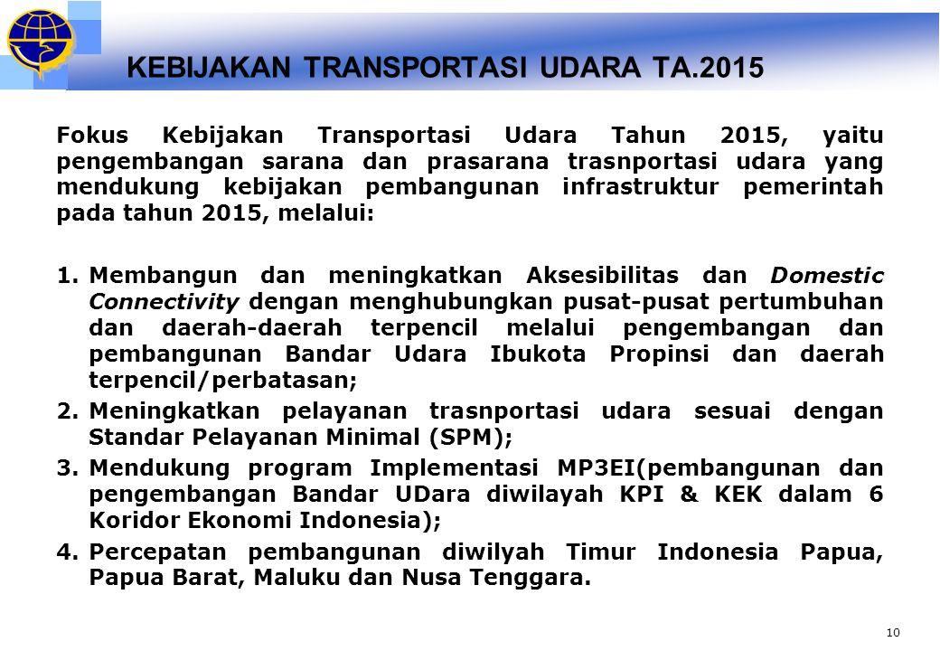 KEBIJAKAN TRANSPORTASI UDARA TA.2015