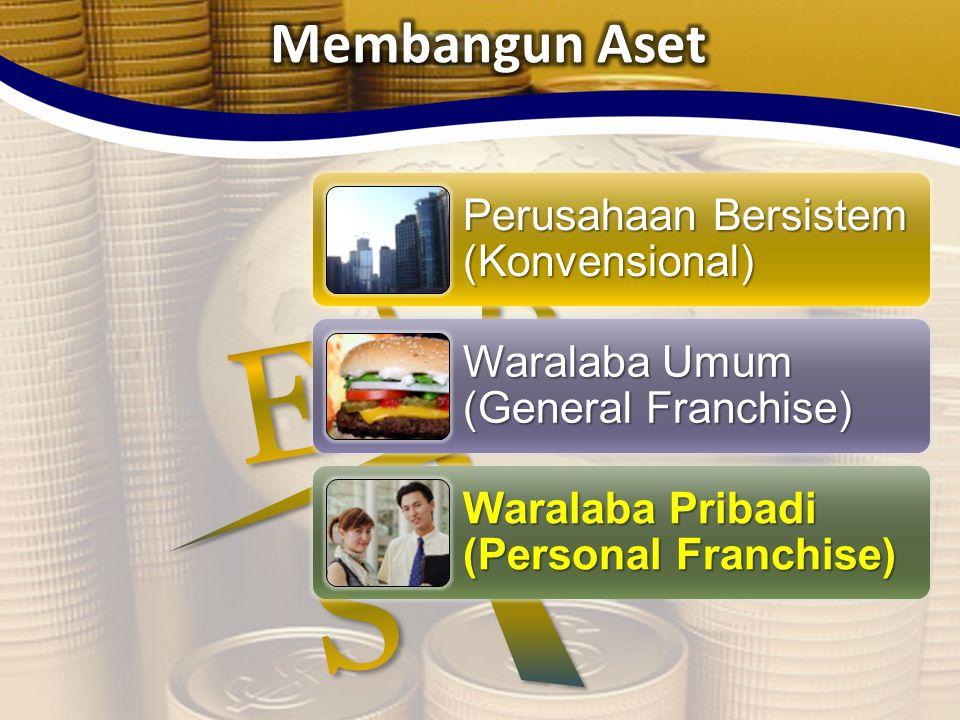 B E I S Membangun Aset Perusahaan Bersistem (Konvensional)