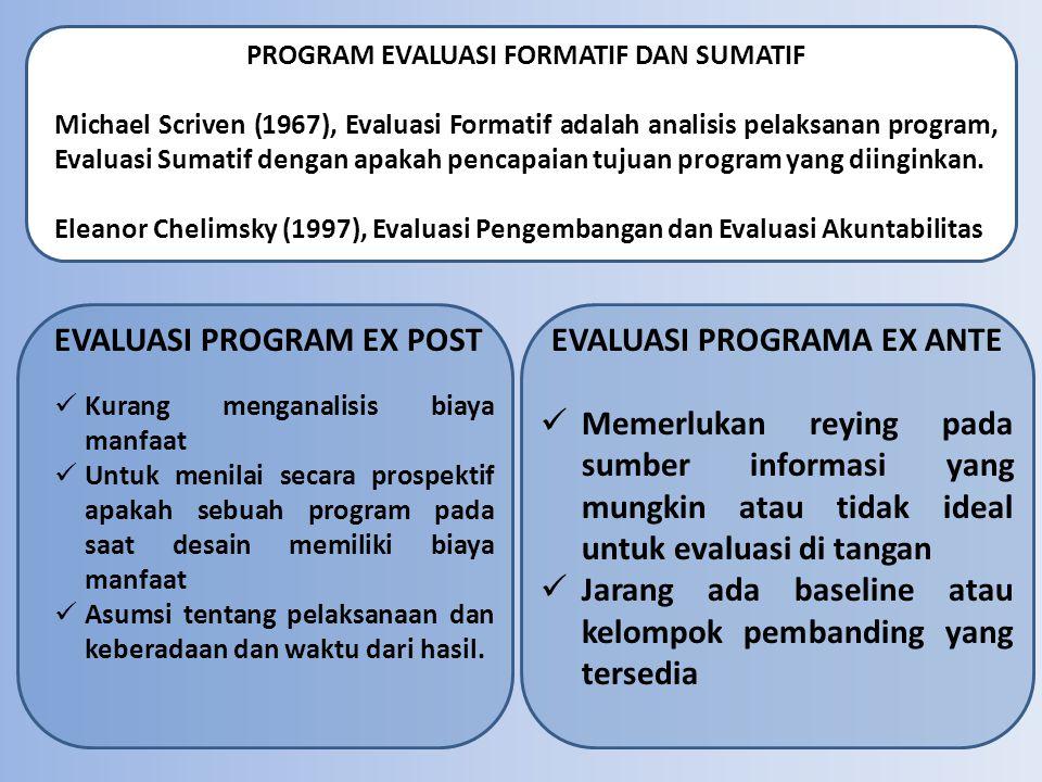 PROGRAM EVALUASI FORMATIF DAN SUMATIF EVALUASI PROGRAMA EX ANTE