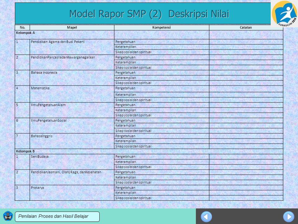 Model Rapor SMP (2) Deskripsi Nilai