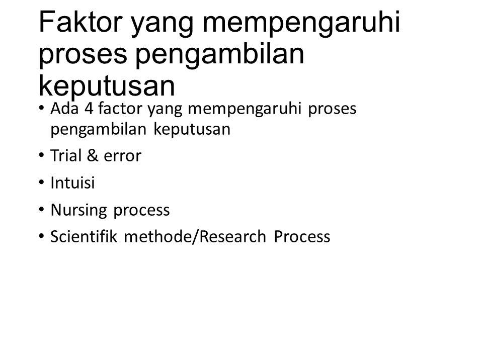 Faktor yang mempengaruhi proses pengambilan keputusan