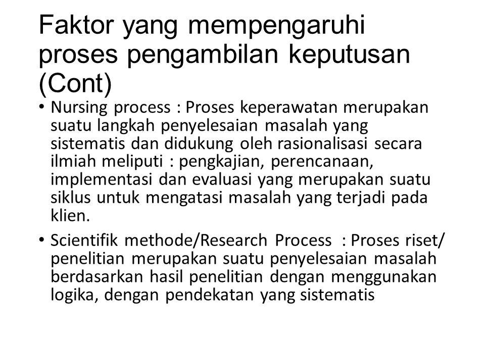 Faktor yang mempengaruhi proses pengambilan keputusan (Cont)
