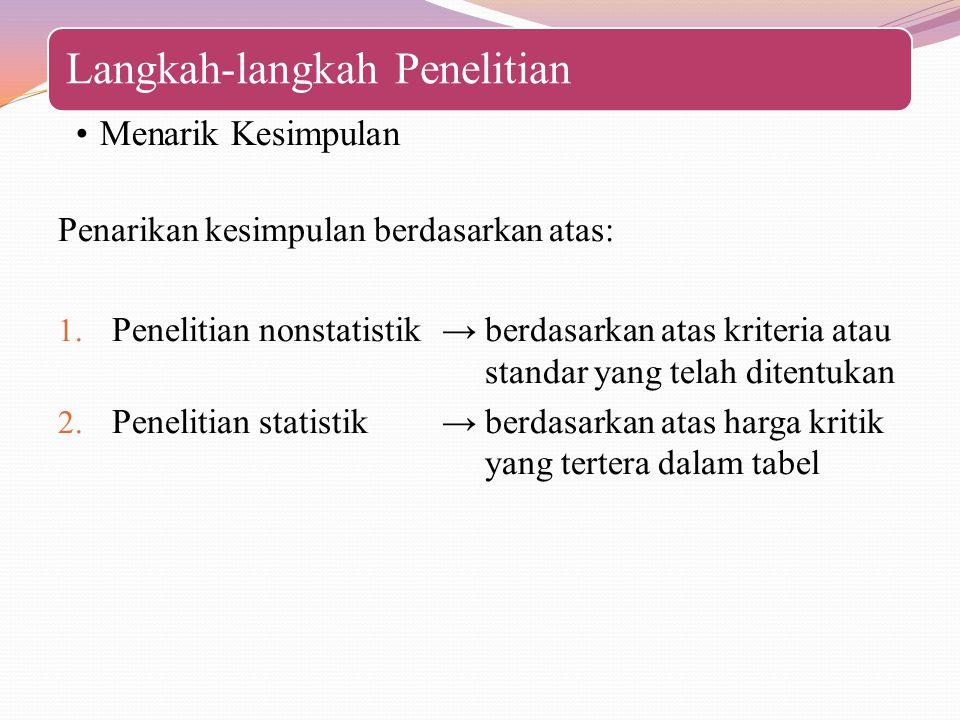 Penarikan kesimpulan berdasarkan atas: