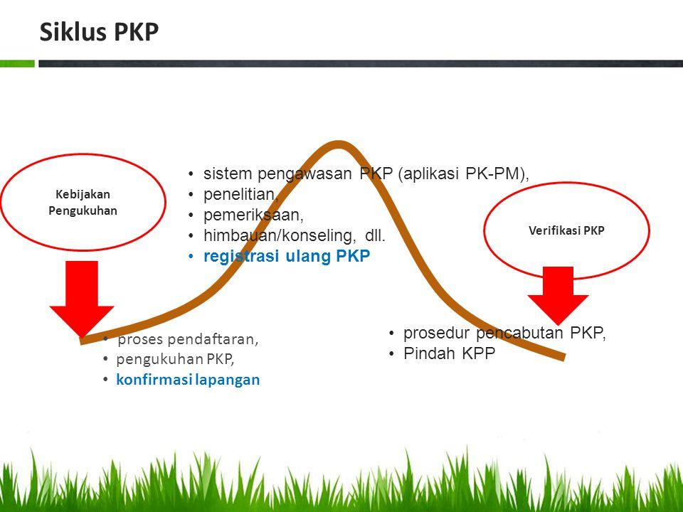 Siklus PKP sistem pengawasan PKP (aplikasi PK-PM), penelitian,