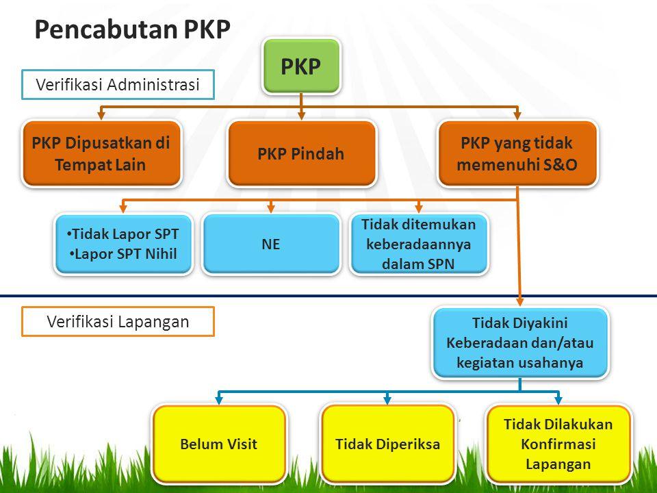 Pencabutan PKP PKP Verifikasi Administrasi