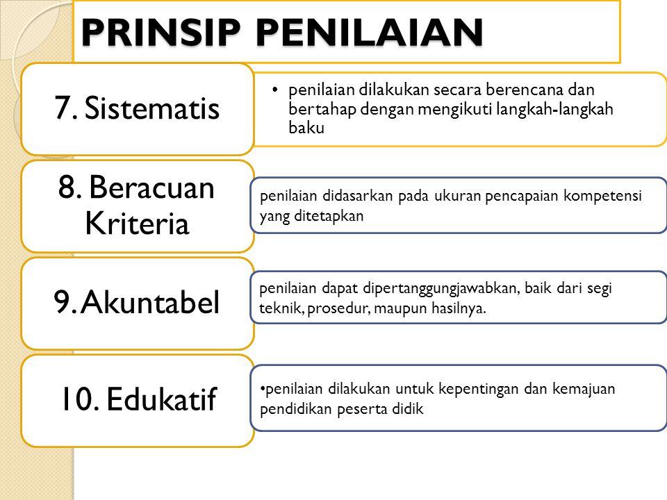 PRINSIP PENILAIAN 7. Sistematis 8. Beracuan Kriteria 9. Akuntabel