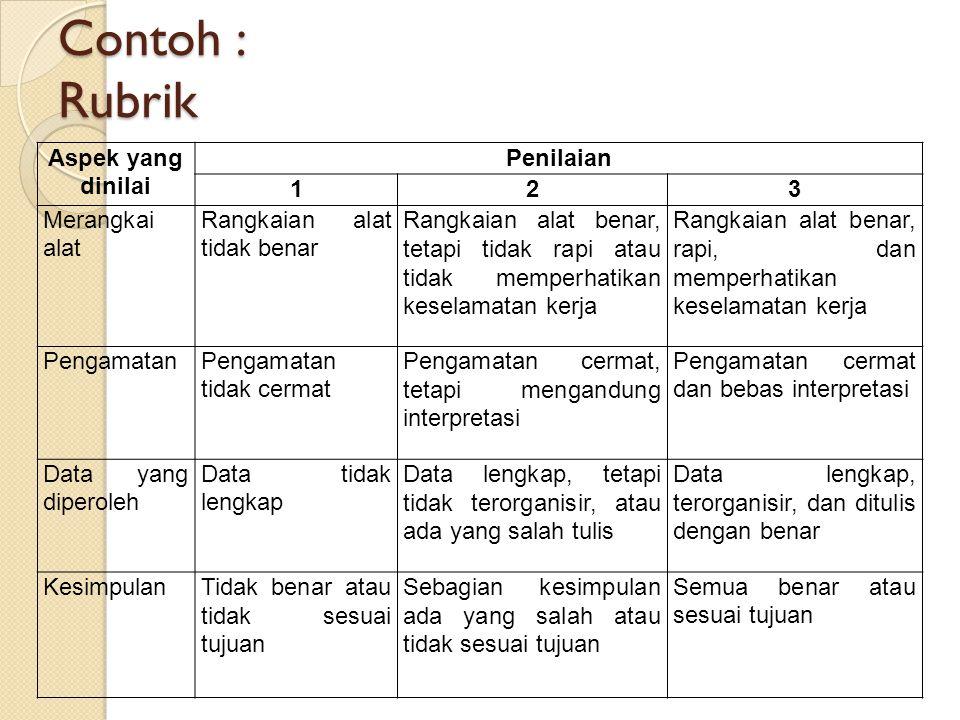 Contoh : Rubrik Aspek yang dinilai Penilaian 1 2 3 Merangkai alat