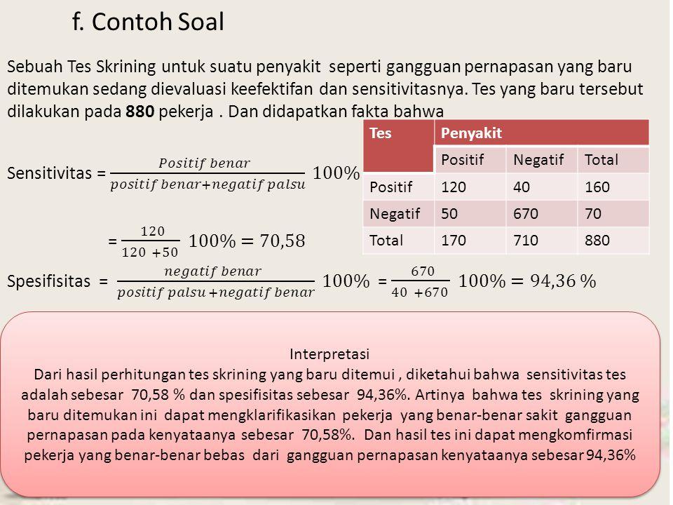 f. Contoh Soal