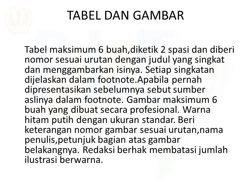 TABEL DAN GAMBAR