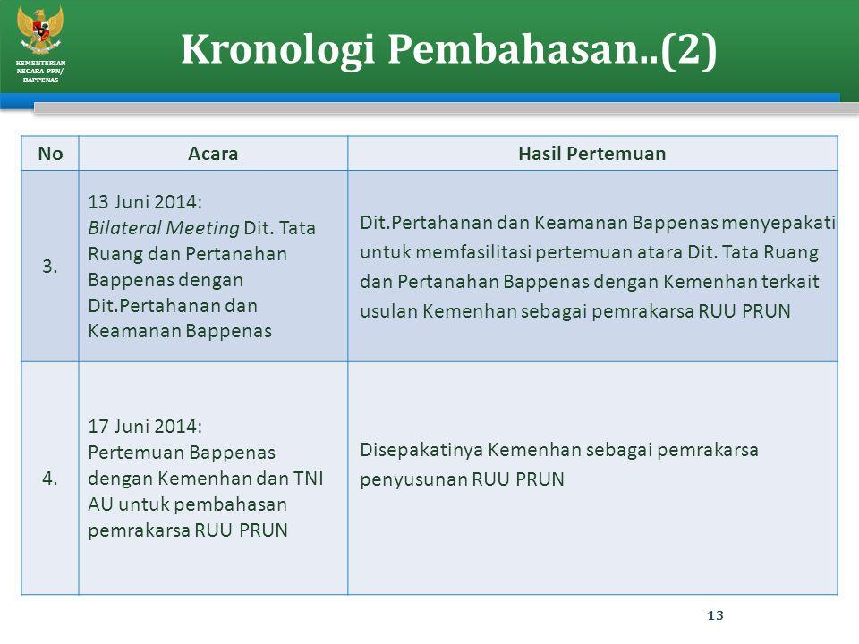 Kronologi Pembahasan..(2)