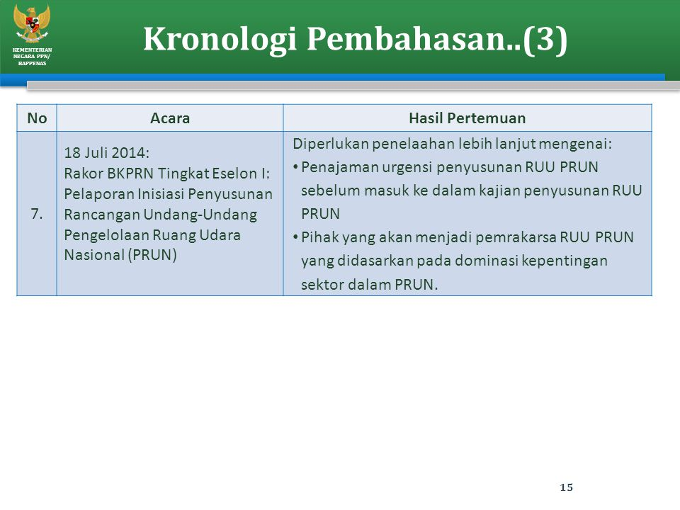 Kronologi Pembahasan..(3)