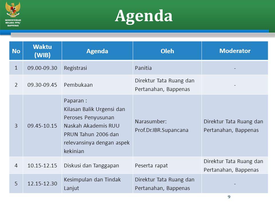 Agenda No Waktu (WIB) Agenda Oleh Moderator 1 09.00-09.30 Registrasi